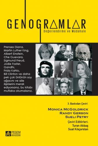 Genogramlar Turan Akbaş
